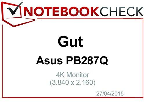 Asus PB287Q – 4K - 15