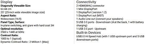 Dell Ultrasharp U2515H - 13