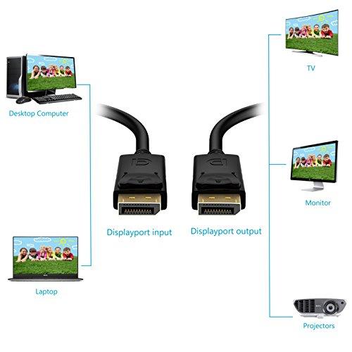 DisplayPort auf DisplayPort,Splaks 2m Vergoldete Full HD 1080P DisplayPort DP auf zu DisplayPort DP Kabel Adapter Konventer Cabel für Grafikkarten / PC und Apple – DP Male to DP Male - 6