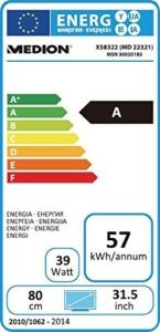 MEDION AKOYA X58322 Energieschild